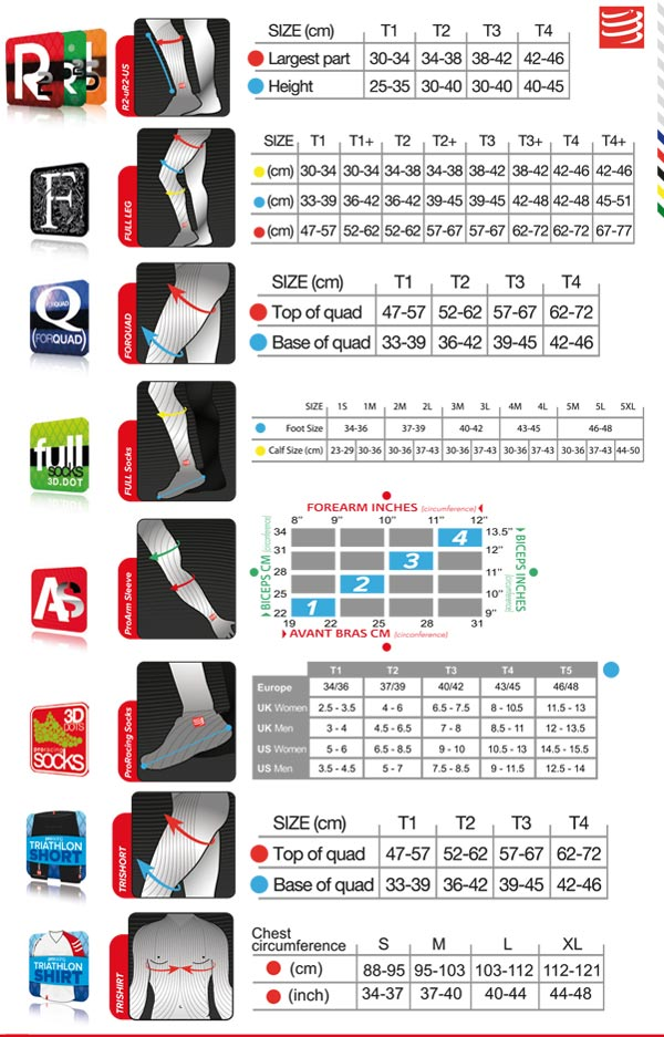 Compressport Size Guide